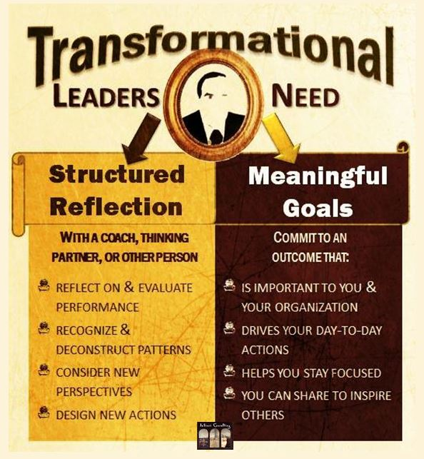 transactional leaders transformational leaders and emotional In another article titled from transactional to transformational leadership, bass criticized the transactional leadership style for implementing the if it's not broke, don't fix it approach.